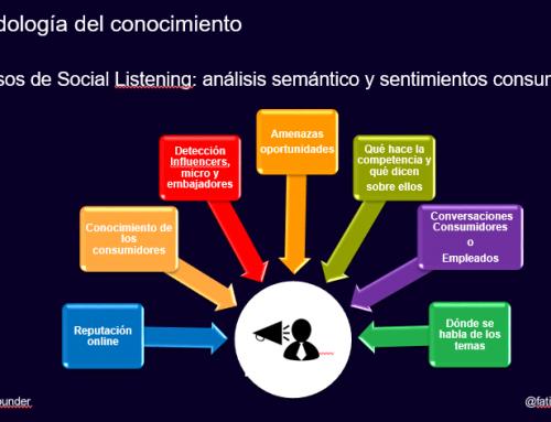 Usos avanzados y ejemplos del Social Intelligence #TheInbounder