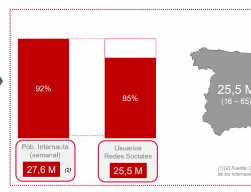 Estudio Anual de Redes Sociales en España 2018 IAB