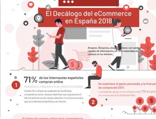 Decálogo del eCommerce en España 2018 #Infografía #ecommerce