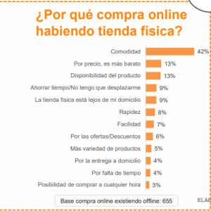 Informe ECOMMERCE ESPAÑA 2018