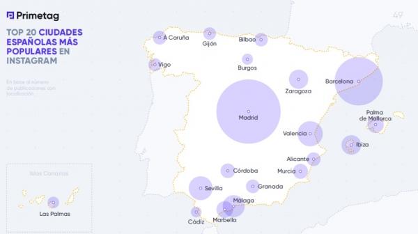 ciudades españolas que utilizan más Instagram