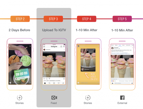Cómo conseguir mayor visibilidad para tus vídeos de IGTV de Instagram