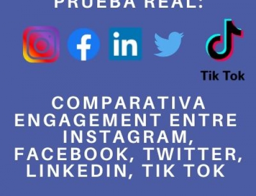 Prueba real: comparativa engagement de Instagram, Facebook,Twitter, Linkedin y TikTok