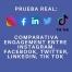 análisis engagement redes sociales