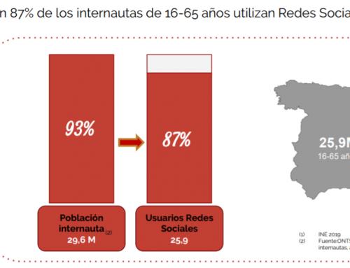 Ya tenemos aquí el Estudio Redes Sociales España 2020 IAB