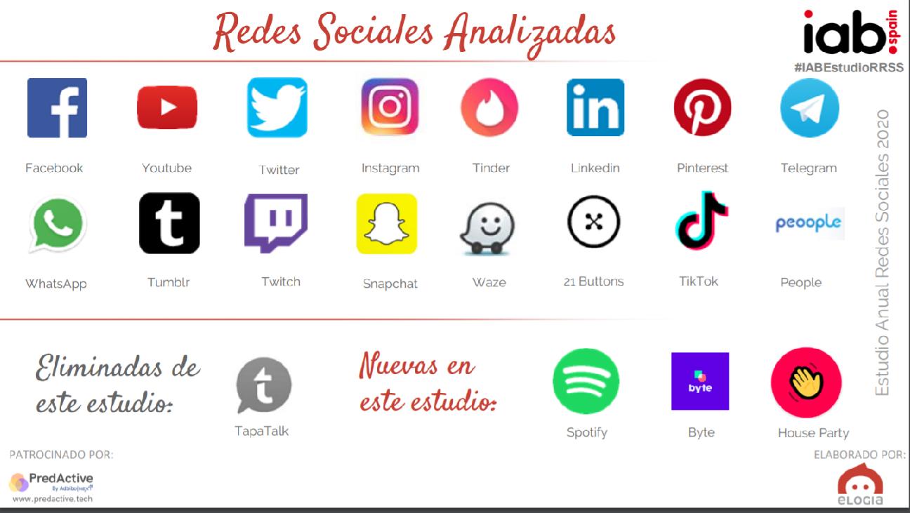 Estudio Redes Sociales 2020
